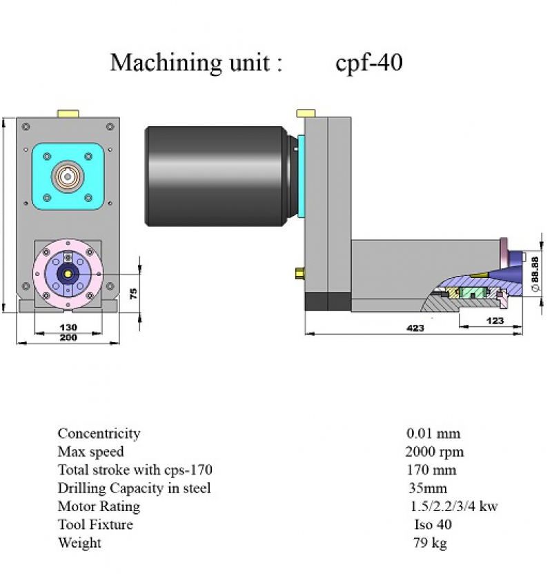 machining unit_ISO 40