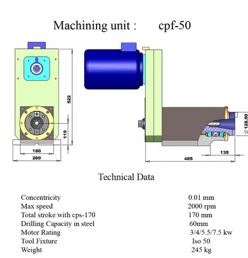 machining unit_ISO50